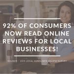 Online Reputation and Marketing Success