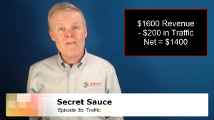 for traffic revenue minus the cost of traffic equals your net